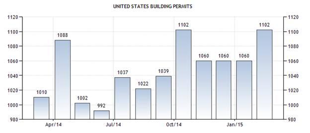 giấy phép xây dựng bất động sản