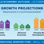 2 IMF