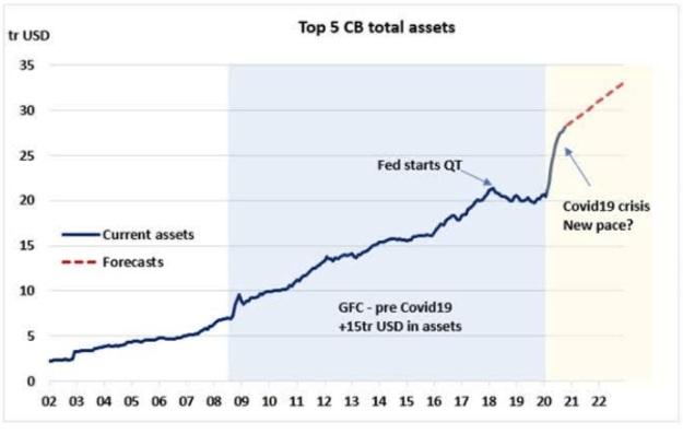 2 ngân hàng trung ương