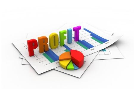 Bạn mong muốn mức lợi nhuận bao nhiêu phần trăm??? | Chứng Khoán Phái Sinh